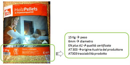 Caratteristiche pellet su etichetta sacco